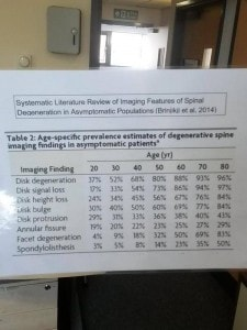 X Ray Degeneration Findings 225x300 Patient Misconceptions In Physiotherapy (Part 1..)